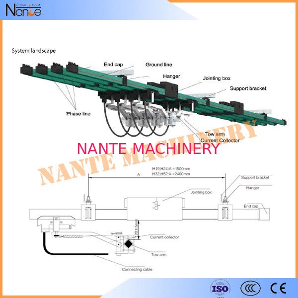 Mobile Systems Conductor Rail System Electrical Power Bar ISO9001